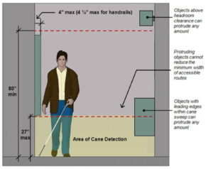 2010 ADA Standards for Accessible Design Section 307.2 Protrusion Limits